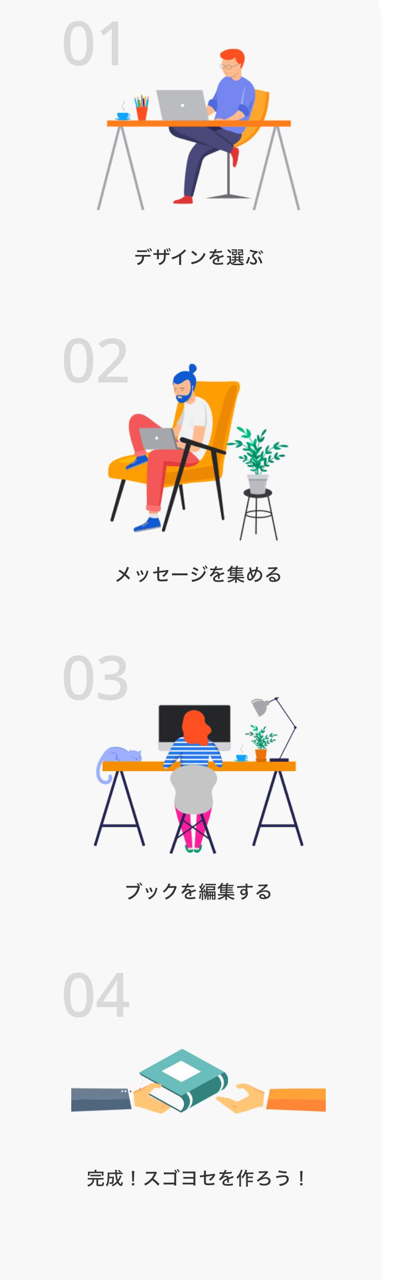 簡単な3ステップで寄せ書きが完成。デザインを選ぶ、寄せ書きを集める、編集する、贈る。
